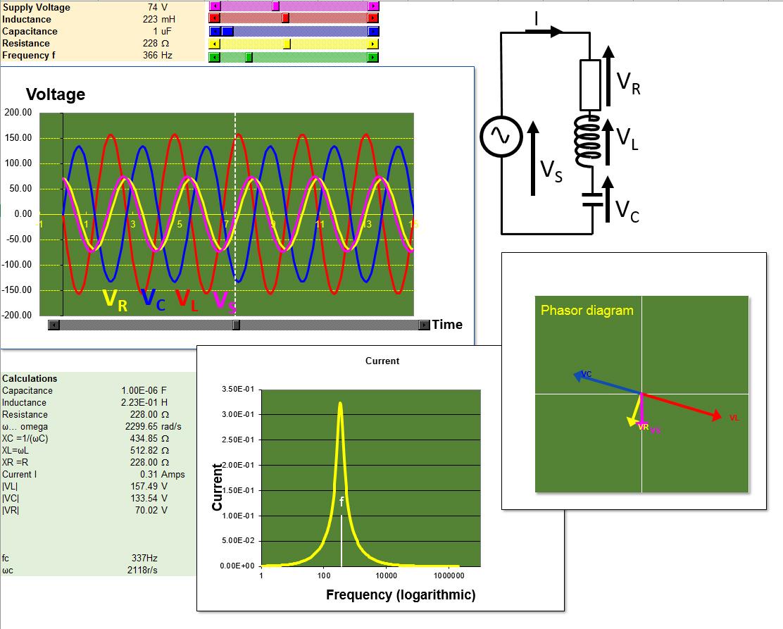 Rlc Resonant Circuit