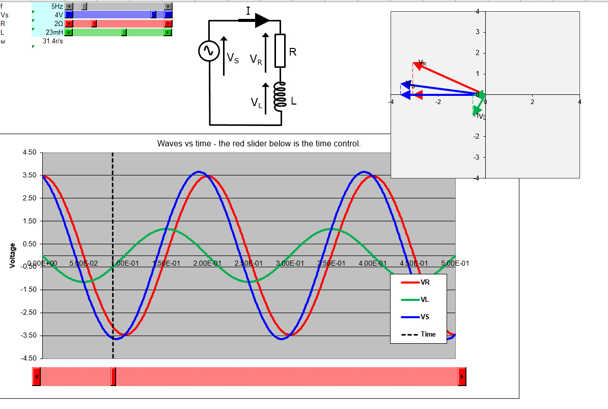 Lr circuit with phasor diagram engineering teaching lr circuit with phasor diagram pooptronica Gallery