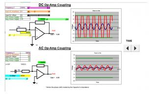 AC and DC Coupling