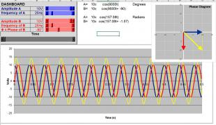Adding sinusoids together - in-phase, out-of-phase