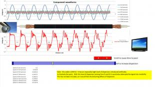 The Effects of Dispersion on a Digital Waveform excel simulation screenshot