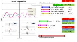 Electromagntics Toybox - Impedance Mismatch on a Transmission Line