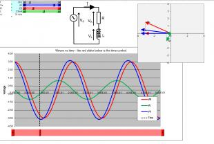 LR circuit, with phasor diagram