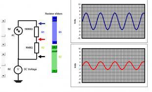 Potential Dividers (AC Signals)